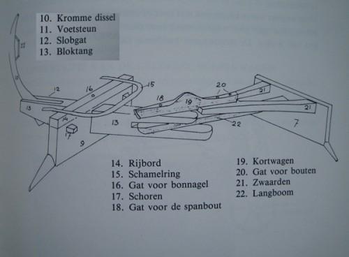 onderdelen2